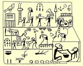 Ancient pictographic representation of sacrifice of bread or animals