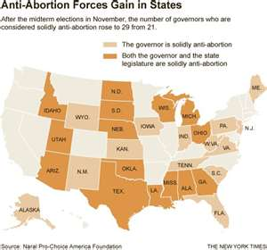 Anti-abortion states